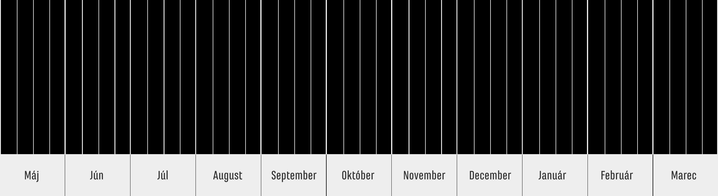 [timeline]